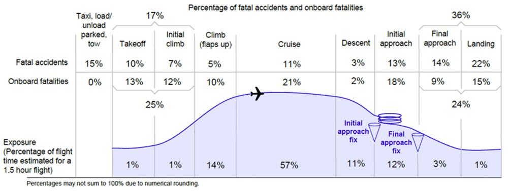 danger of flying 01